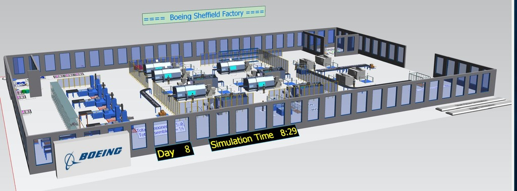 Boeing's first production facility in Europe simulated within a DES model.