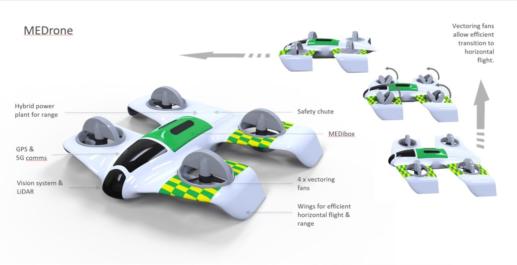 The concept design for the MEDrone with its vectoring vans which allow efficient transition to horizontal flight.